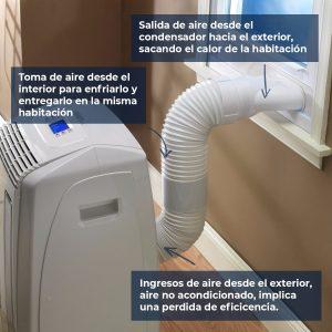 Como Climatizar con un Aire Acondicionado Portátil